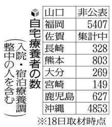 糖尿病で酸素飽和度95%の86歳が自宅療養に…「沖縄本島は病床ほぼない」