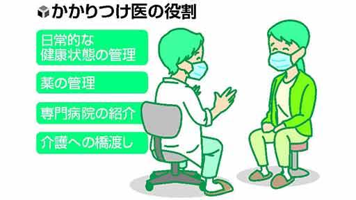 幸福長寿のすすめ(10)高齢者はかかりつけ医を持とう