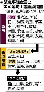 id=20210909-249-OYT1I50063,rev=4,headline=false,link=false,float=left,lineFeed=true