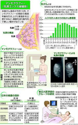 20151217(紙面日)_夕刊医療面_300