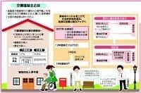 作図 デザイン課・沢田彩月