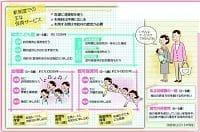 作図 デザイン課・武居 智子